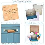 Letter box friendly packaging